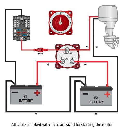 3 Battery Marine Wiring Diagram by Boat Battery Switch Wiring Diagram For Marine Dual In