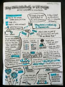 user experience designer user experience design notes from an inspired designer