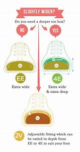 Why Wider Fit Shoes Are Perfect For Wide Feet Wider Fit