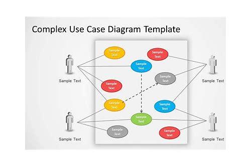 Use Case Diagram Software Download Inbasriocran
