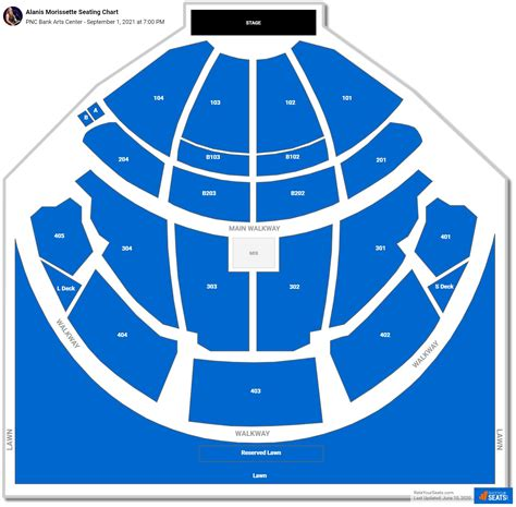 PNC Bank Arts Center Seating Chart - RateYourSeats.com