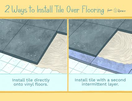 tips  laying tile  plywood subfloor