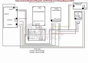 Access Control System Schematic Diagram