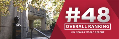 temple law school maintains strong showing news world report