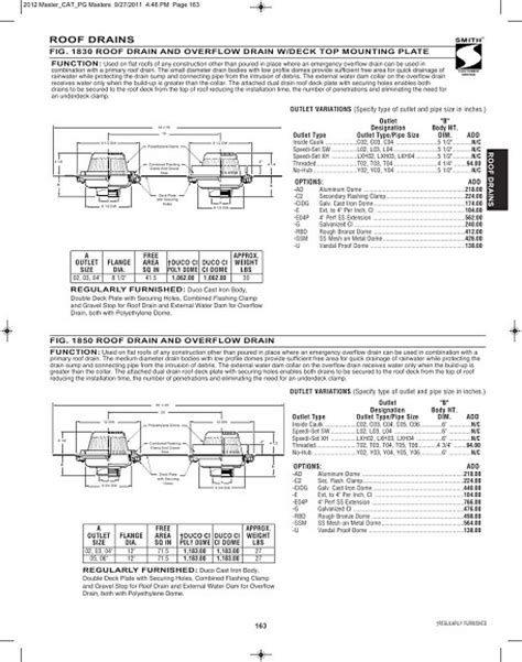 jr smith floor drain 2010 drains universal suppliers