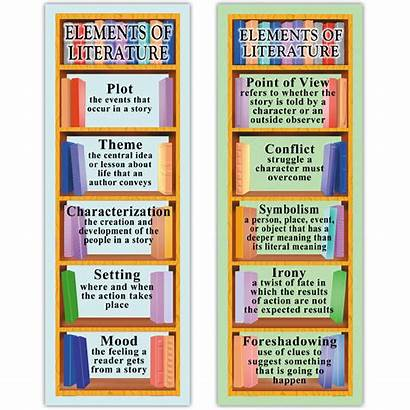 Literature Elements Bookmarks Smart Basics Publishing Mc