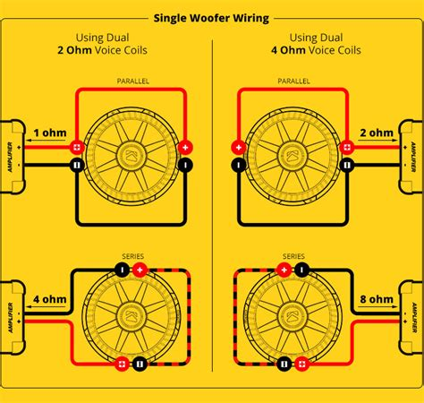 Subwoofer Speaker Amp Wiring Diagrams Kicker