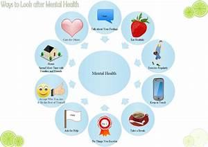 Mental Health Circular Diagram
