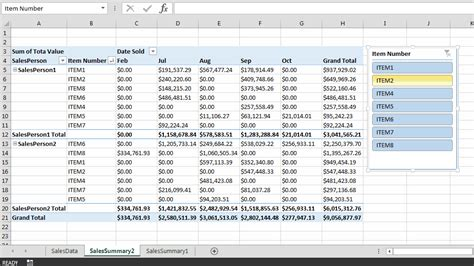 pivot table excel data timeline tables productivity month slicer using sort increase summarize slicers instead average animated calculate pretty count