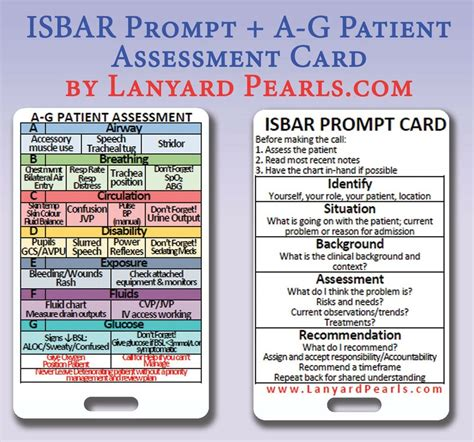 isbar   assessment card  deteriorating patient