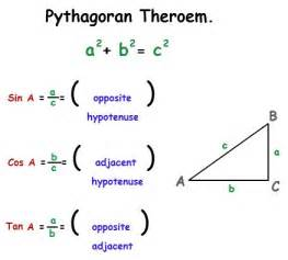 Right Triangle Formula Cheat Sheet