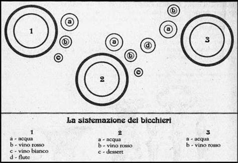 Come Sistemare I Bicchieri A Tavola by Il Galateo A Tavola Paperblog