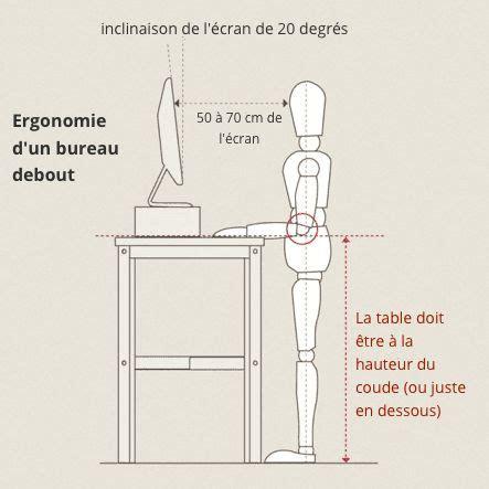ergonomie cuisine ergonomie bureau 1000 ideas about ergonomie bureau on
