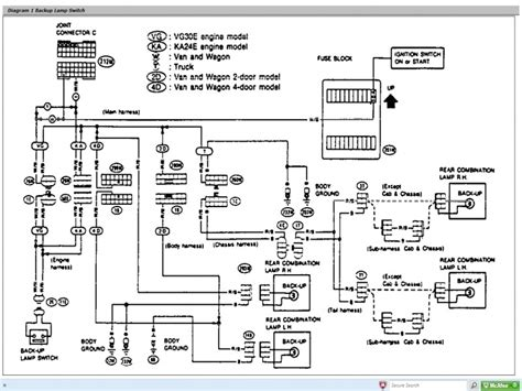 need wiring diagram for 1985 nissan 720 wiring forums