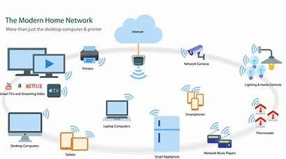 Wifi Fi Wi Diagram Whole Devices Access
