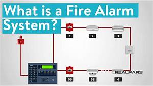 What Is A Fire Alarm System