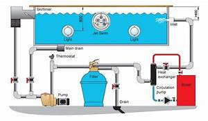Swimming Pool Schematic Installation Example With Heat