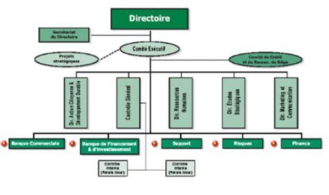 credit agricole siege memoire rapport de stage au crédit agricole du