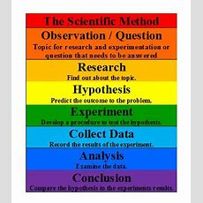 Formula For Using The Scientific Method Owlcation