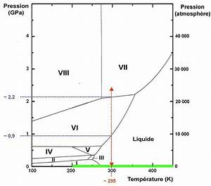 Pression De L Eau : de l 39 eau haute pression dans une presse enclumes de ~ Dailycaller-alerts.com Idées de Décoration