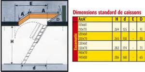 Dimensions Escalier Escamotable by Escaliers Escamotables De Grenier En Bois Escamatic