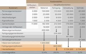 Gemeinkostenzuschlagssätze Berechnen Beispiel : betriebsabrechnungsbogen bab controlling ~ Themetempest.com Abrechnung