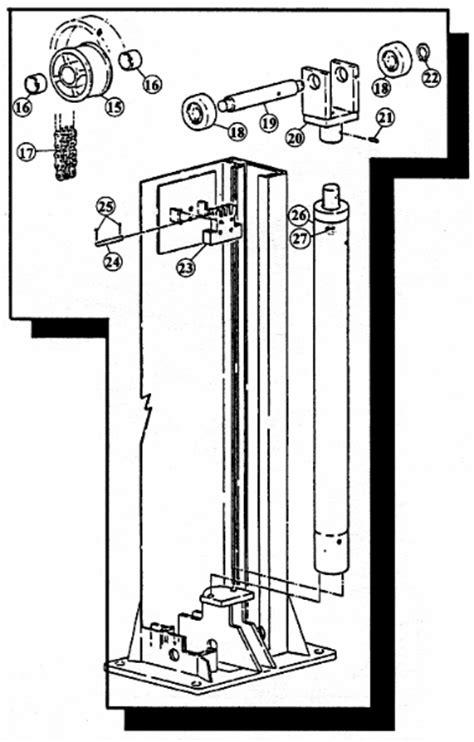 benwil lift wiring diagram rotary lift wiring diagram