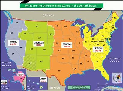 Zones Zone Map States United Different American