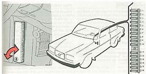Volvo 240  1985  - Fuse Box Diagram