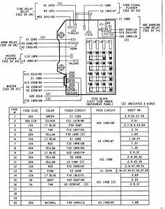 Where Is The Best Place  Online Or In Town  To Get A Wiring Diagram For A 1994 Dodge Dakota V8