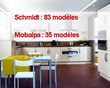 modele cuisine schmidt cuisines schmidt contre mobalpa modèles
