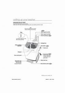 Description Of Part  Setting Up Your Washer  5  Sotting Up