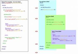 Masterview wysiwyg compatible rails view template engine for Rails html template