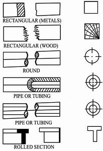 Engineering Drawing Conventions And Abbreviations