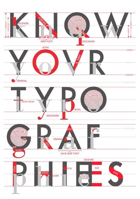154 best typography speciman posters images on pinterest graph design chart design and