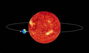3D Visualization of SUN, EARTH and Moon - File Exchange ...