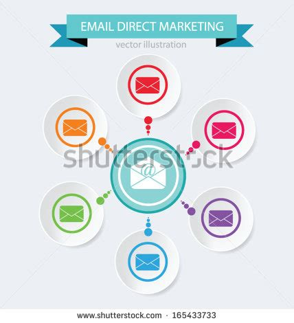 Email Direct Marketing Communication Concept Vector Stock. Help With Website Building Chapter 7 Physics. Direct Subsidized Student Loan. Metlife Disability Insurance Quote. Immigration To The United States In The 1800s. Injury Lawyer San Diego Interior Wood Designs. How To Get Tax Returns From Irs. Online Hotel Reservation System Project In Java. Salary Of Dental Hygienist Local Seo Packages