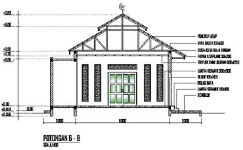 gambar desain mushola minimalis ukuran