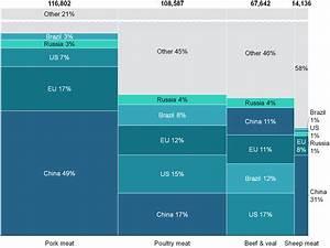 Marimekko Chart Powerpoint Think Cell Powerpoint Charts Waterfall Marimekko