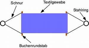 Betonsanierung Selber Machen : anleitung boxsack selber bauen frag den ~ Frokenaadalensverden.com Haus und Dekorationen