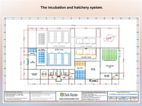 free floor plan layout organic bio farming methods poultry and diverse