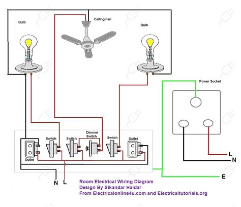 Domestic Wiring Diagram by Basic Electrical Wiring Tutorial Getting Started Of