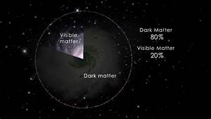 Dark Matter diagram | Starry Starry Night | Pinterest