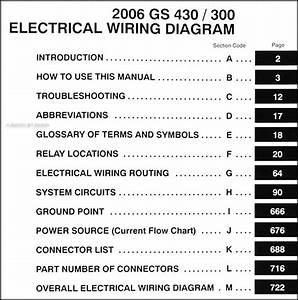 06 Lexus Gs 300 Wiring Diagram
