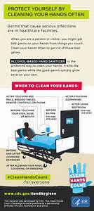 Patient Infographic  Protect Yourself