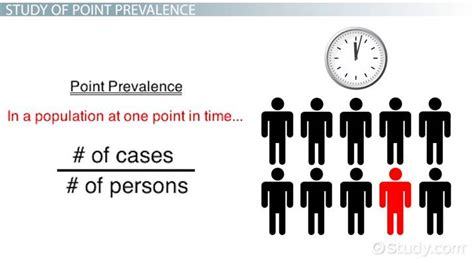 point prevalence definition study video lesson