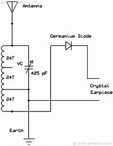 Crystal Radio And Ferrite Coil Antenna