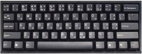 Finnish Keyboard Labels