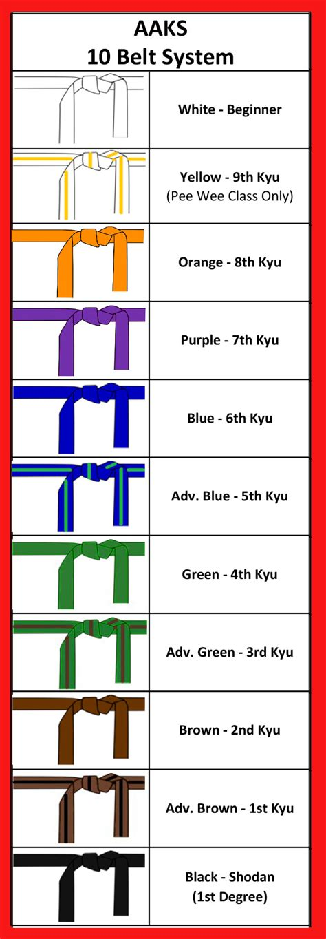 martial arts belt colors martial arts belt colors karate belt colors and rank