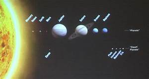 Pluto IS a planet and so are nearly 400 objects in our ...
